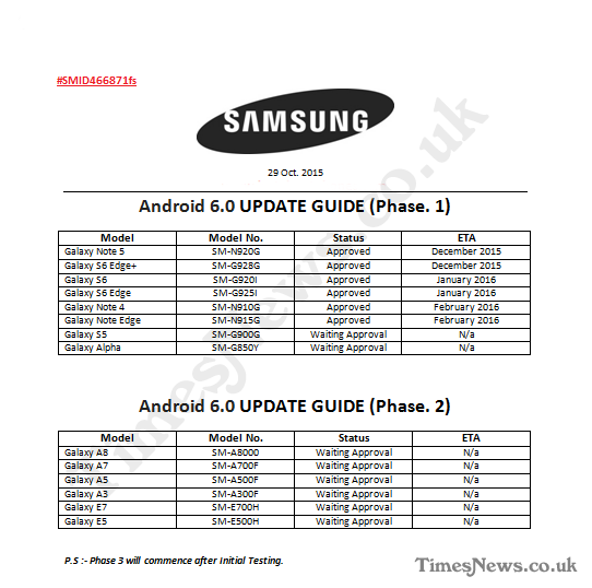 Samsung – Roadmap für das Android 6.0 Upgrade